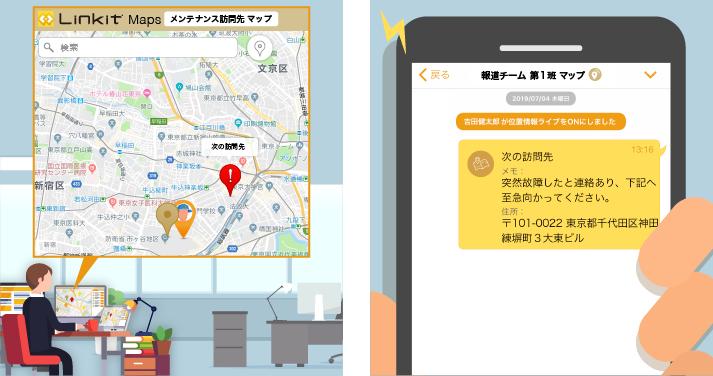 Linkit Maps メンテナンス編ユースケース